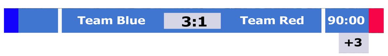 scoreboard anzeige spielstand