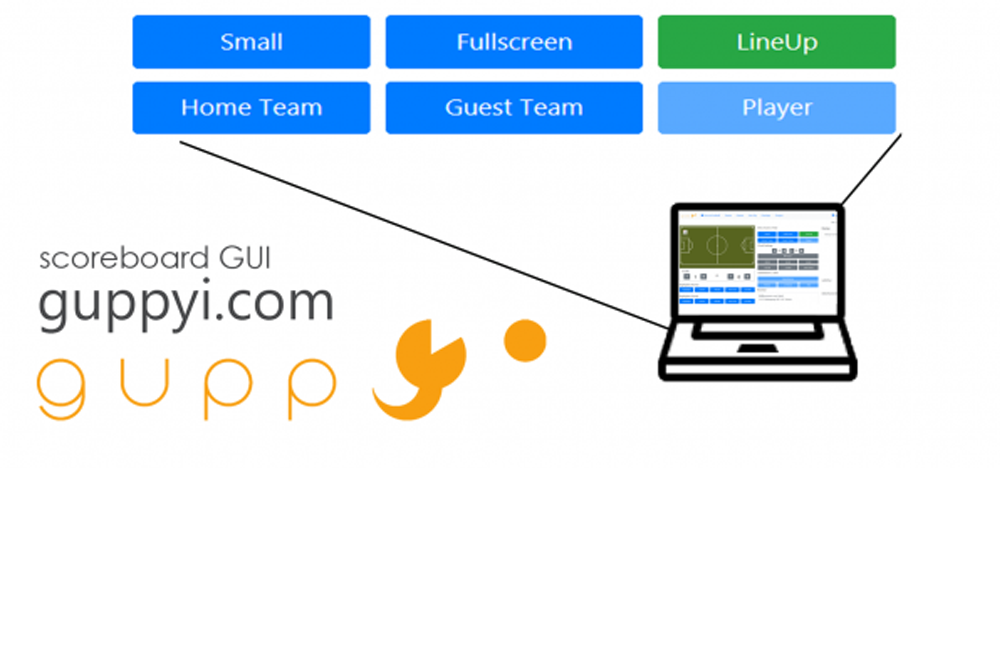guppyi Version 2