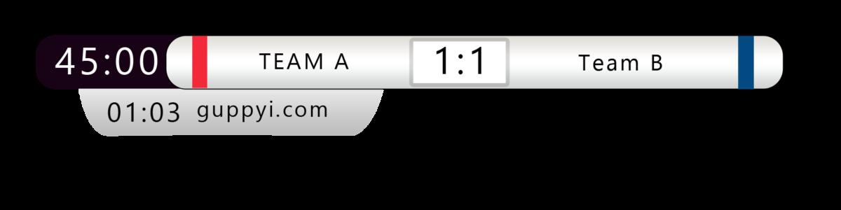 score bug for football